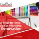 Step-By-Step Guide to Renovation